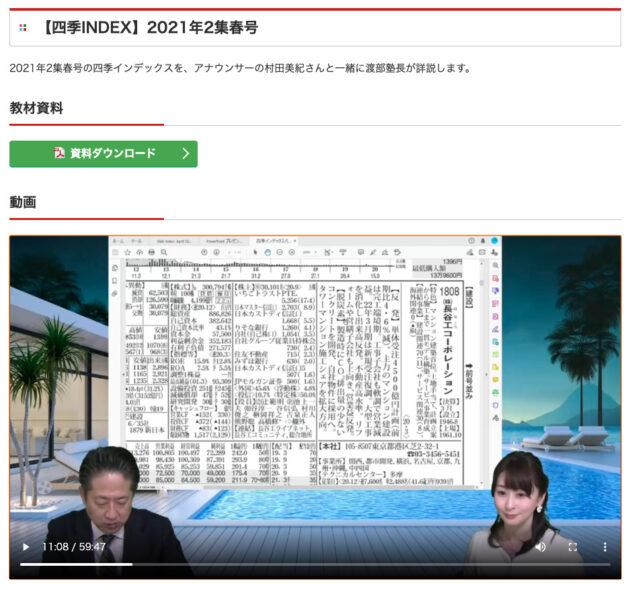 複眼経済塾 四季インデックス