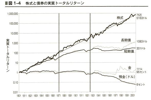 シーゲルグラフ