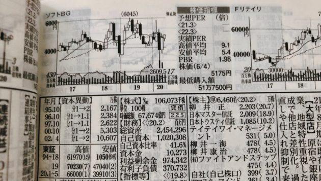 ソフトバンクGチャート1
